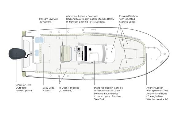 Southport 272 FE Deck Plan