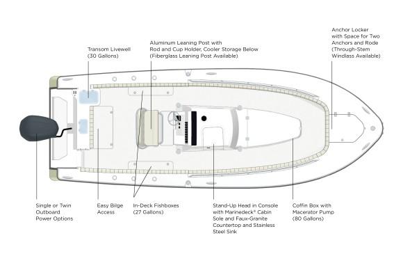 Southport 272 TE Deck Plan